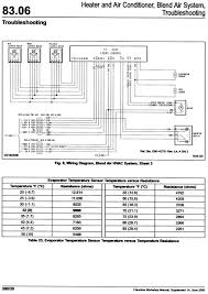 gfci outlet with light switch how to wire a gfci light switch combo outlet with single wiring