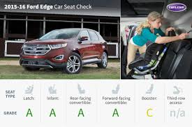 Ford Edge Safety Rating 2015 Ford Edge Overview Cars Com
