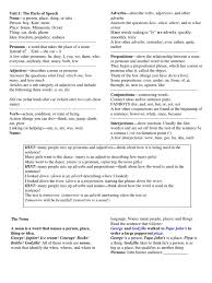 Identifying Adverbs And Adjectives Worksheets Part Of Speech Adverb Adjective