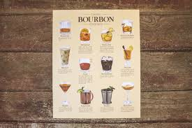 manhattan drink illustration classic bourbon cocktails on behance
