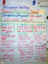 8 best top teaching persuasive writing images on pinterest