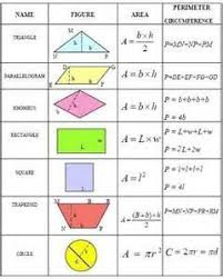 how to calculate the square footage of a house what formula is used to calculate square feet quora