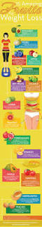 the 821 best images about weight loss tips on pinterest recipes