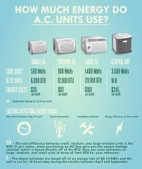 how much energy does an air conditioner ac use comfort pro