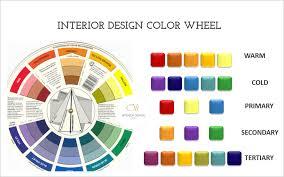 Color Palette Interior Design Color Theory Interior Design Interesting 14 Wheel For Decorating
