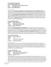 Electrician Job Resume by Firoz Electrical Supervisor Cv