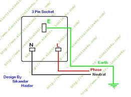 how to wire 3 pin socket outlet electrical online 4u