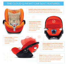cybex cloud q infant car seat usa launch 2016 updates and reviews