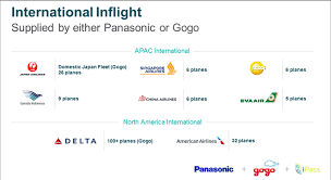 deal unlimited inflight internet only 6 for an entire month