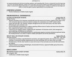 Sample Resume Objectives For A Teacher by Resume Samples In Teaching Profession