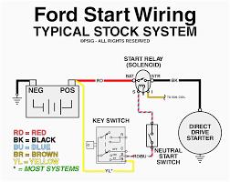ford starter solenoid wiring diagram ansis me