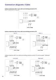three phase plug wiring diagram agnitum me