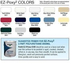 similiar pettit boat paint color chart keywords rust oleum marine