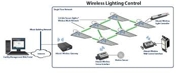 automatedbuildings article a wireless solution for energy