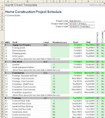 Construction Timeline Template Excel 6 Construction Timeline Template Ganttchart Template