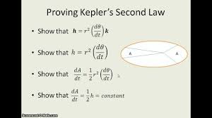 kepler u0027s second and third law proofs youtube