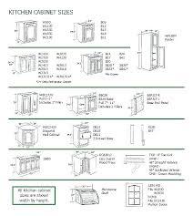 Standard Kitchen Cabinet Height Kitchen Cabinet Measurements Chart Musicalpassion Club