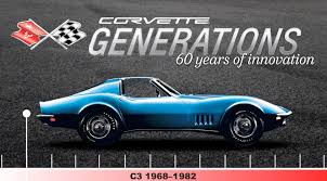 c4 corvette years corvette generations shows us the c3 and c4
