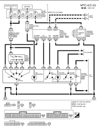amazing nissan micra wiring diagram photos electrical and wiring