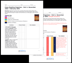 the invention of wings study guide from litcharts the creators