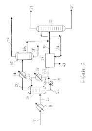patent us8399727 production of para xylene by the methylation of