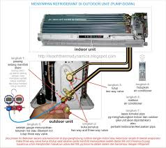 december 2017 u0027s archives wiring diagram for a dryer plug yamaha