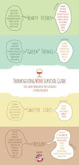 thanksgiving wine survival guide wine folly
