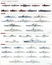 naval analyses fleets 12 people u0027s liberation army navy