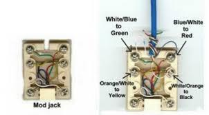 phone jack wiring diagram phone wiring diagrams instruction