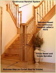 1930s Banister Staircase Handrails Stair Banisters U0026 Handrails For Stairs Uk