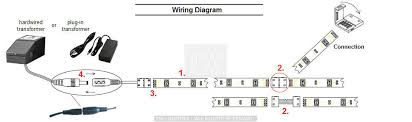 www ledstripsales flexible led strip lights wiring diagram