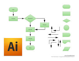 free flow chart maker for business process management word template
