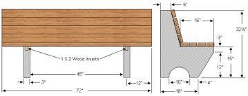 how to make garden benches part 1