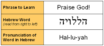 bible code digest com hebrew alphabet lesson one