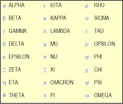 spelling the greek alphabet