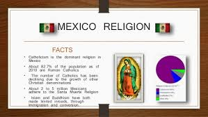 and mexico religion