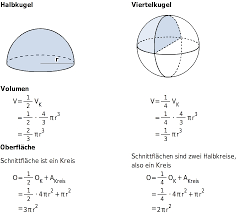 fläche kreis formel volumen und oberflächenberechnung bettermarks