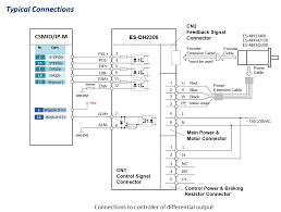 connection diagrams of csmio ip controllers u0026 leadshine drives