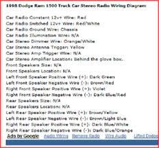 wiring diagram for 1999 dodge ram 1500 radio readingrat net