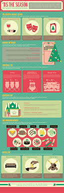 your complete guide to traditions infographic