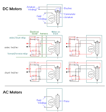 reversible dc motor wiring diagram diagram wiring diagrams for