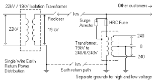 what is an isolation transformer physics forums the fusion of