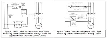 modulation capacity control kits