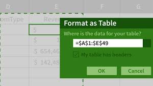 Making A Basic End Table by Creating A Basic Dashboard In Excel 2016
