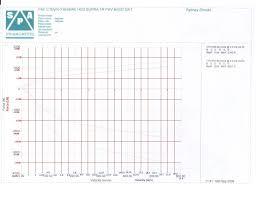 lexus gs430 dyno diy shock revalve parts 1 3 page 2 clublexus lexus forum
