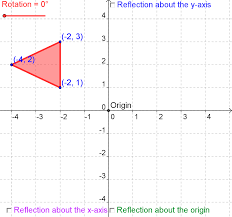 rotation geometry worksheet division problems for 4th grade maths