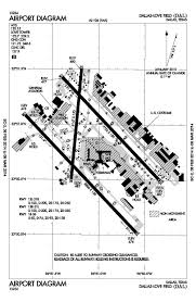 Dallas Love Field Map Kdal Aviation Impact Reform