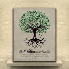 10 years anniversary gift personalized family tree tree with roots two hearts