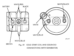 chevy starter solenoid wiring diagram wiring diagram simonand
