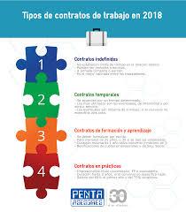 bonificaciones contratos 2016 contratos de trabajo vigentes en 2018 penta asesores